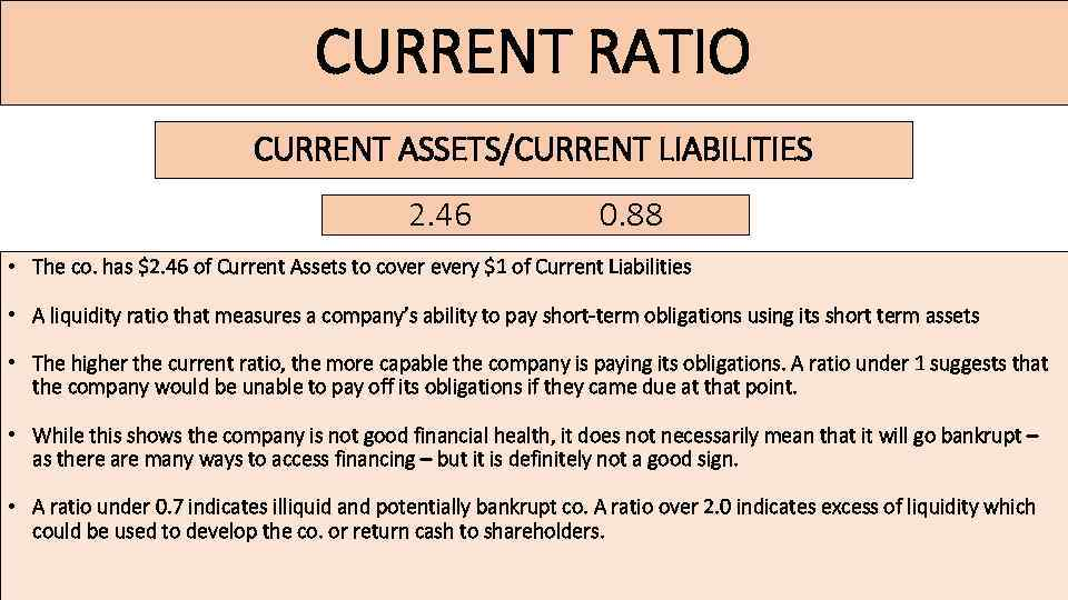 CURRENT RATIO CURRENT ASSETS/CURRENT LIABILITIES 2. 46 0. 88 • The co. has $2.