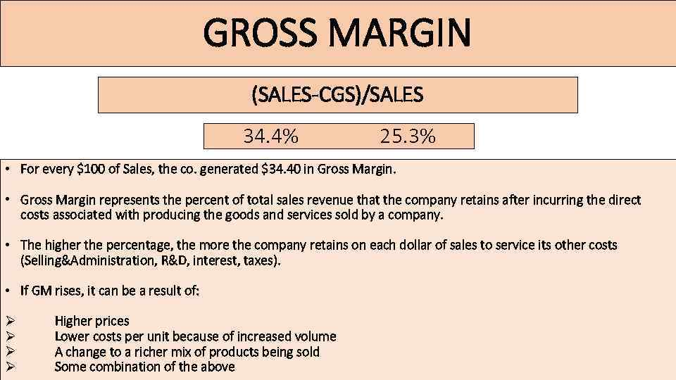 GROSS MARGIN (SALES-CGS)/SALES 34. 4% 25. 3% • For every $100 of Sales, the