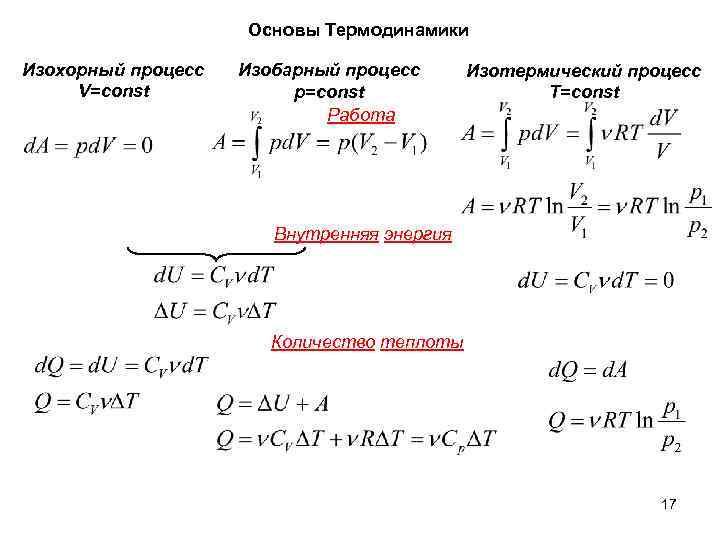 Основы Термодинамики Изохорный процесс V=const Изобарный процесс р=const Работа Изотермический процесс Т=const Внутренняя энергия