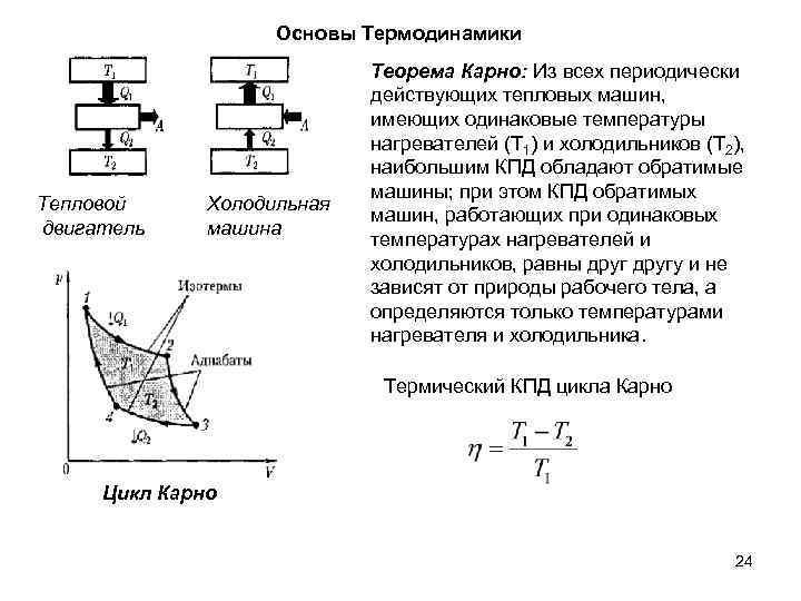 Основы Термодинамики Тепловой двигатель Холодильная машина Теорема Карно: Из всех периодически действующих тепловых машин,