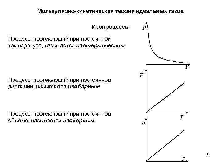 Молекулярно-кинетическая теория идеальных газов Изопроцессы p Процесс, протекающий при постоянной температуре, называется изотермическим. V