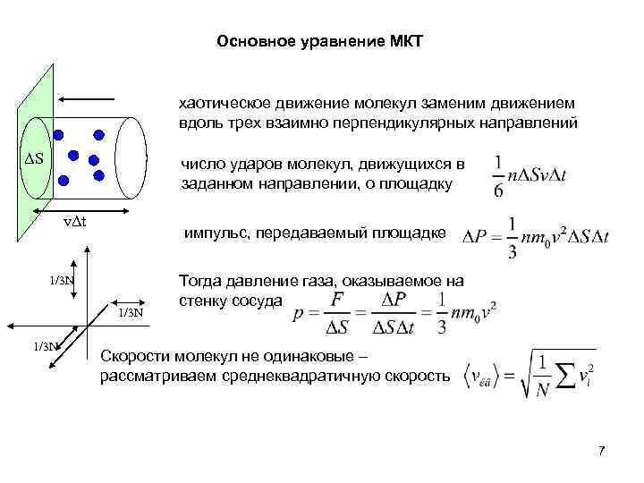 Основное уравнение МКТ хаотическое движение молекул заменим движением вдоль трех взаимно перпендикулярных направлений ΔS