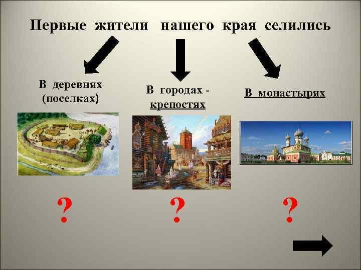 Первые жители нашего края селились В деревнях (поселках) ? В городах крепостях ? В
