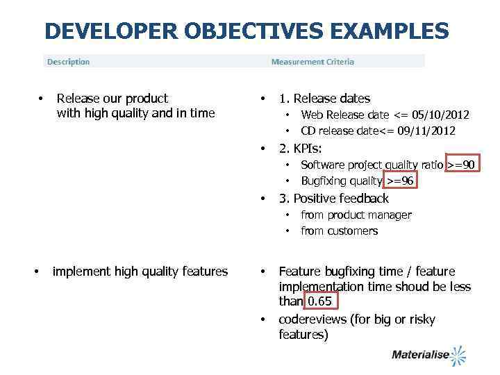 DEVELOPER OBJECTIVES EXAMPLES • Release our product with high quality and in time •