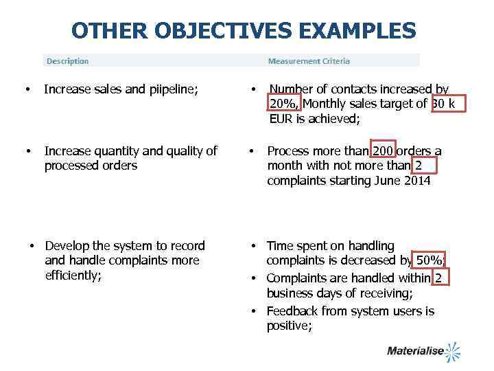 OTHER OBJECTIVES EXAMPLES • Increase sales and piipeline; • Number of contacts increased by