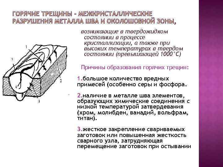 возникающие в твердожидком состоянии в процессе кристаллизации, а также при высоких температурах в твердом