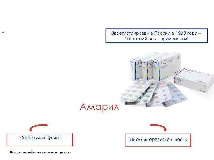Амарил – уникальный препарат из группы СМ • Таблетки в блистерной упаковке: 1, 2,