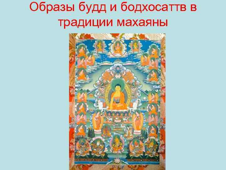 Образы будд и бодхосаттв в традиции махаяны