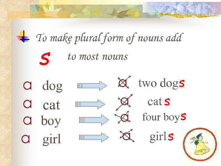 Of Nouns To Make Plural Form Of