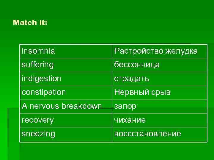 Match it: insomnia Растройство желудка suffering бессонница indigestion страдать constipation Нервный срыв A nervous
