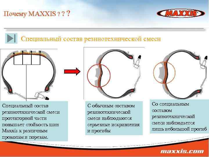 Почему MAXXIS ? ? ? Специальный состав резинотехнической смеси протекторной части повышает стойкость шин