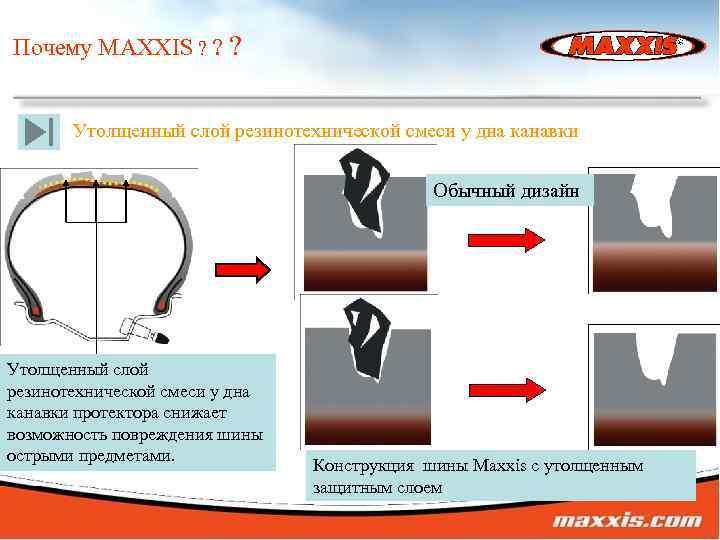 Почему MAXXIS ? ? ? Утолщенный слой резинотехнической смеси у дна канавки Обычный дизайн