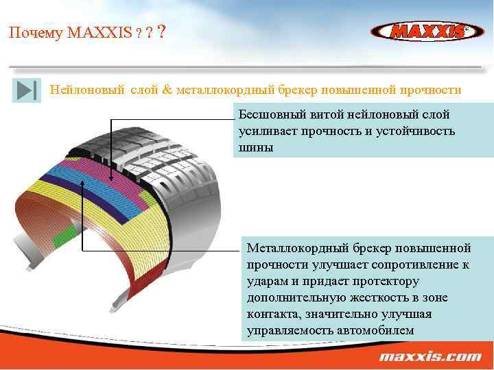 Почему MAXXIS ? ? ? Нейлоновый слой & металлокордный брекер повышенной прочности Бесшовный витой