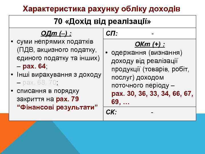 Характеристика рахунку обліку доходів 70 «Дохід від реалізації» ОДт (–) : СП: • суми