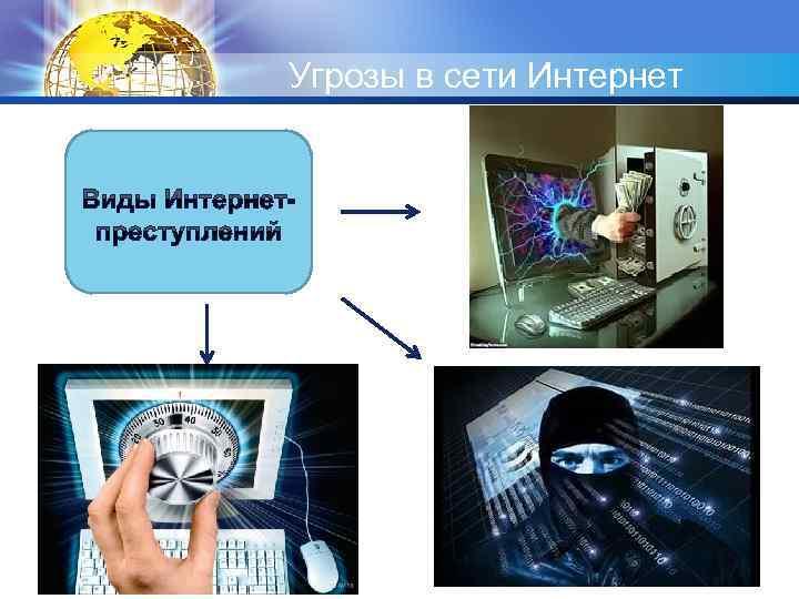 Угрозы в сети Интернет