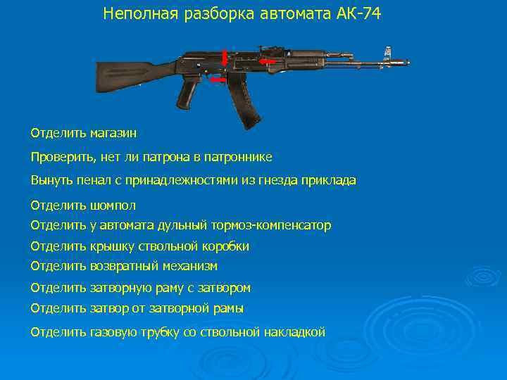 Неполная разборка автомата АК-74 Отделить магазин Проверить, нет ли патрона в патроннике Вынуть пенал