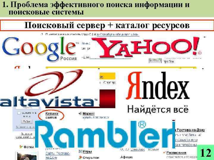 1. Проблема эффективного поиска информации и поисковые системы Поисковый сервер + каталог ресурсов 12