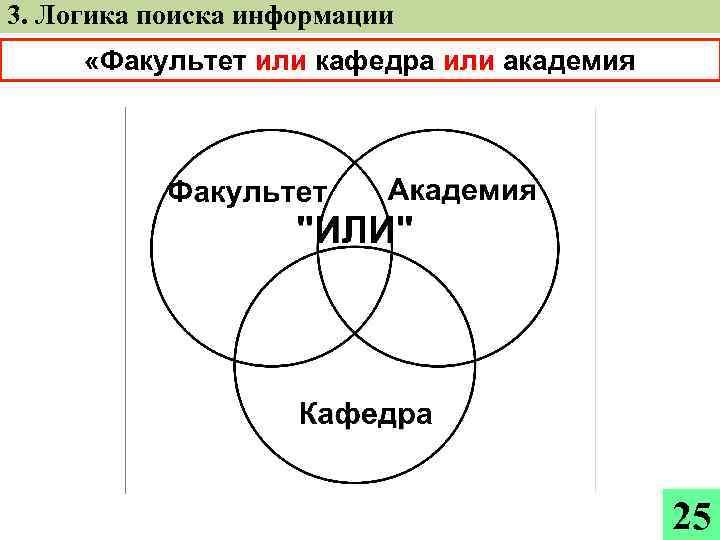 3. Логика поиска информации «Факультет или кафедра или академия 25