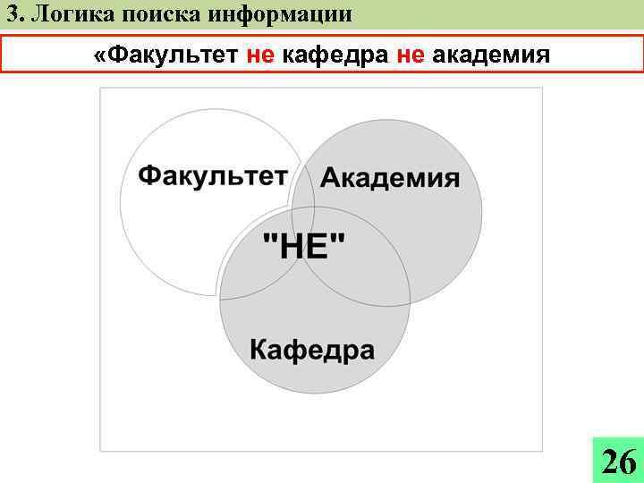 3. Логика поиска информации «Факультет не кафедра не академия 26
