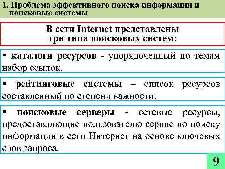 1. Проблема эффективного поиска информации и поисковые системы В сети Internet представлены три типа