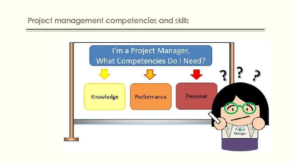 management competencies Leadership & management: represent the essential competencies necessary to be a successful leader or manager at nih executive proficiencies: these proficiencies are designed to identify the skill sets of the top levels of management and can be used as a guide for individuals aspiring to reach these positions (eg, ic director, deputy ic.