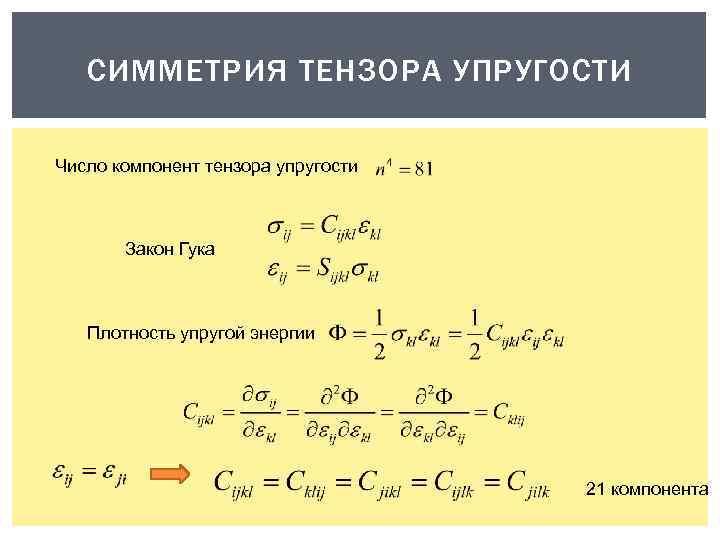 СИММЕТРИЯ ТЕНЗОРА УПРУГОСТИ Число компонент тензора упругости Закон Гука Плотность упругой энергии 21 компонента