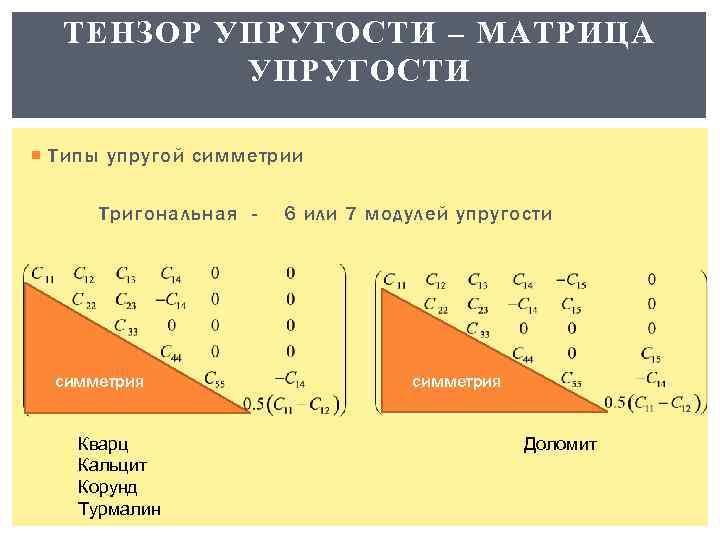 ТЕНЗОР УПРУГОСТИ – МАТРИЦА УПРУГОСТИ Типы упругой симметрии Тригональная - симметрия Кварц Кальцит Корунд