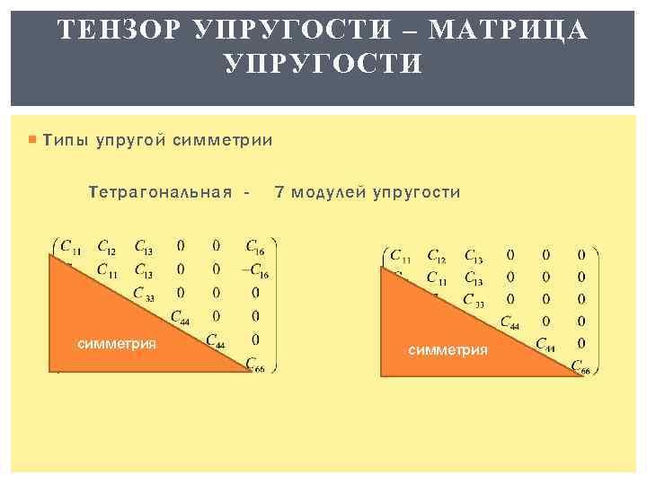ТЕНЗОР УПРУГОСТИ – МАТРИЦА УПРУГОСТИ Типы упругой симметрии Тетрагональная - симметрия 7 модулей упругости