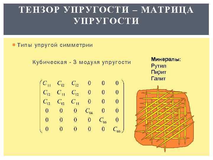 ТЕНЗОР УПРУГОСТИ – МАТРИЦА УПРУГОСТИ Типы упругой симметрии Кубическая - 3 модуля упругости Минералы: