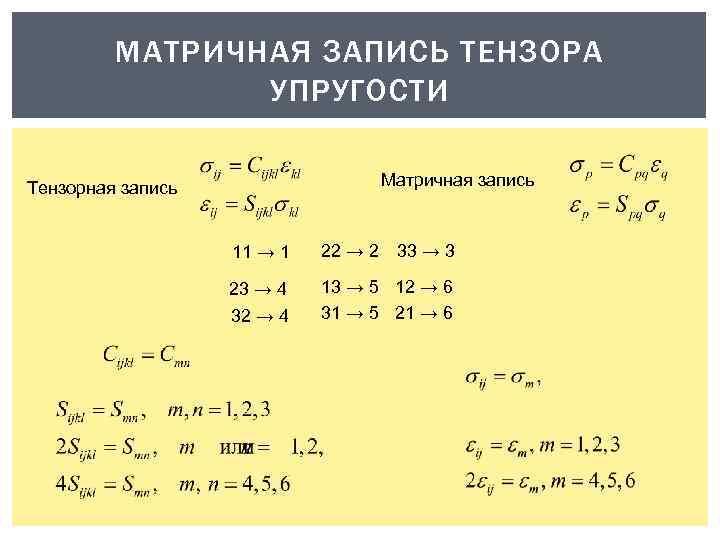 МАТРИЧНАЯ ЗАПИСЬ ТЕНЗОРА УПРУГОСТИ Матричная запись Тензорная запись 11 → 1 22 → 2