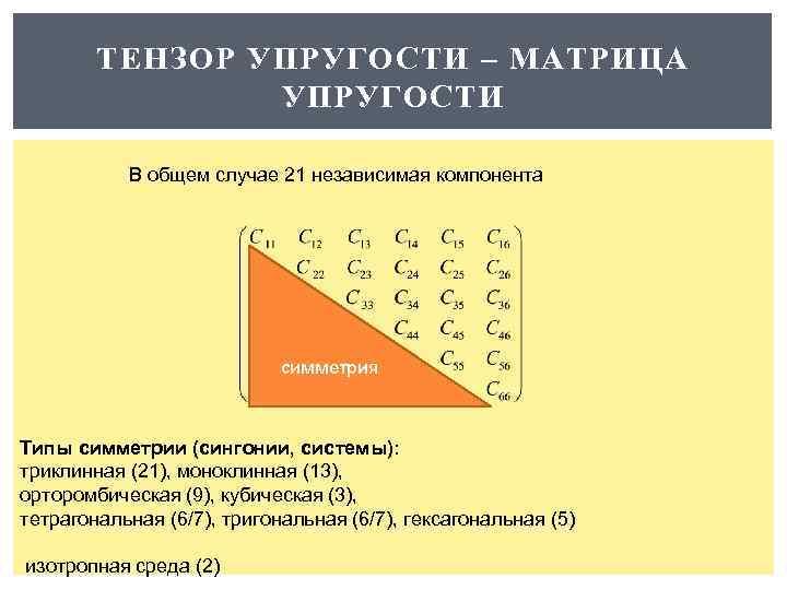 ТЕНЗОР УПРУГОСТИ – МАТРИЦА УПРУГОСТИ В общем случае 21 независимая компонента симметрия Типы симметрии