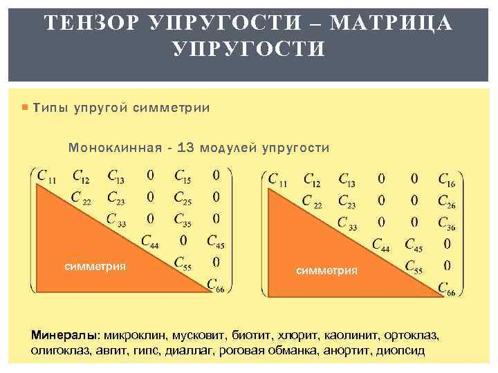 ТЕНЗОР УПРУГОСТИ – МАТРИЦА УПРУГОСТИ Типы упругой симметрии Моноклинная - 13 модулей упругости симметрия