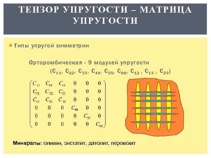 ТЕНЗОР УПРУГОСТИ – МАТРИЦА УПРУГОСТИ Типы упругой симметрии Орторомбическая - 9 модулей упругости (C