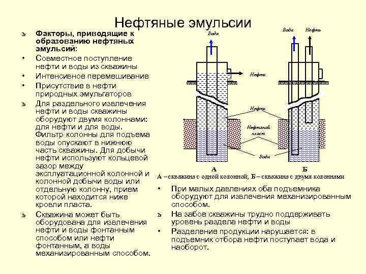 ь • • • ь ь Нефтяные эмульсии Факторы, приводящие к образованию нефтяных эмульсий: