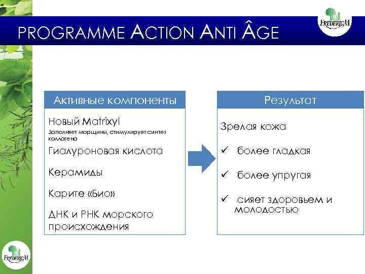 PROGRAMME ACTION ANTI GE Активные компоненты Новый Matrixyl Заполняет морщины, стимулирует синтез коллагена Результат
