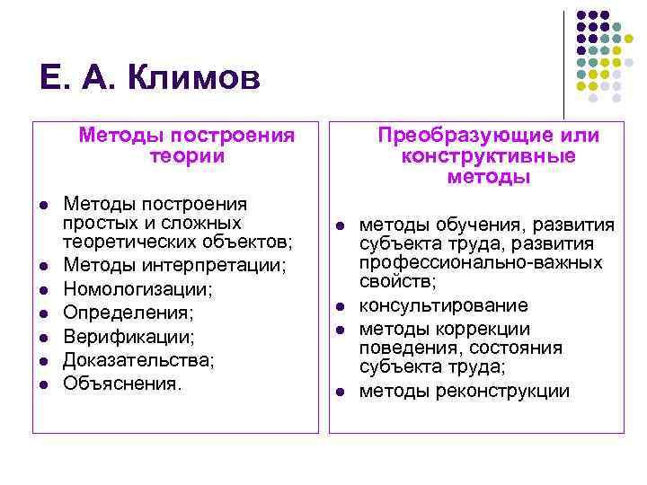 Е. А. Климов Методы построения теории l l l l Методы построения простых и