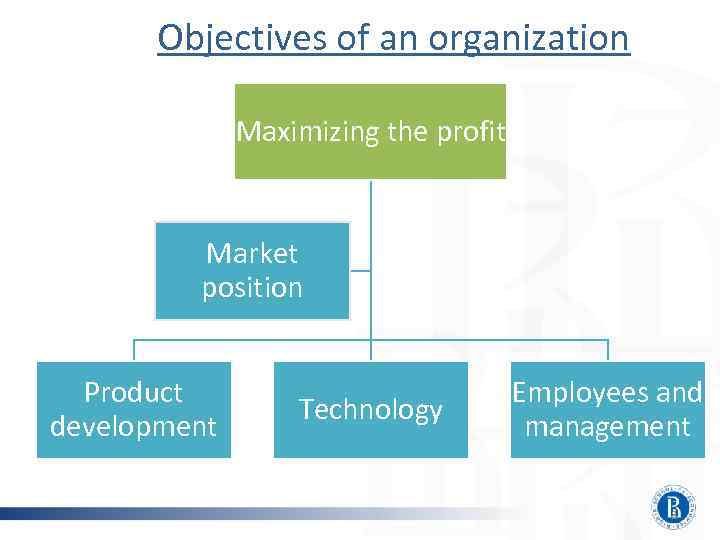 produce agreed future management objectives for an organisation Importance of performance management process & best practices to optimize monitoring performance work reviews/feedback and goal management in today's workplace, performance improvement and the role of performance management is an increasingly popular topic.