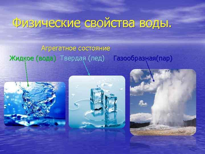 перед картинки физические свойства воды всяком