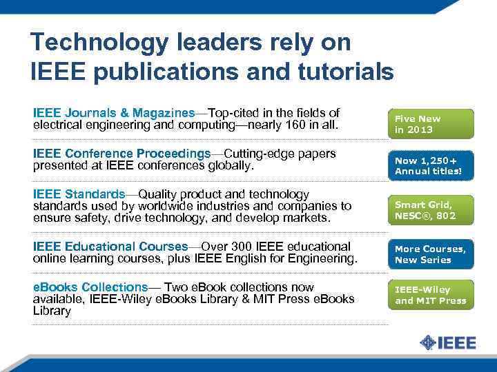 IEEE A Critical Resource for Research and Development
