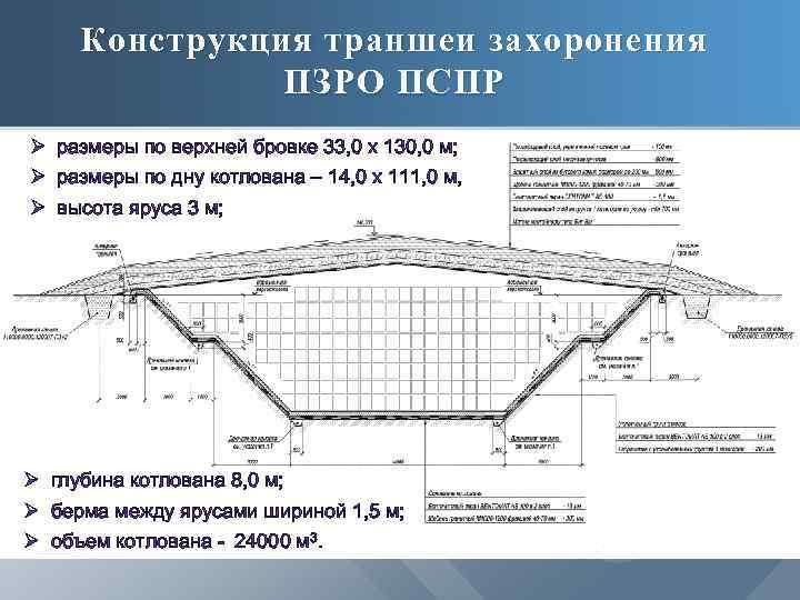 Конструкция траншеи захоронения ПЗРО ПСПР Ø размеры по верхней бровке 33, 0 х 130,