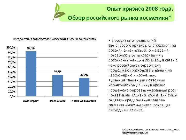 Опыт кризиса 2008 года. Обзор российского рынка косметики* Предпочтения потребителей косметики в России по