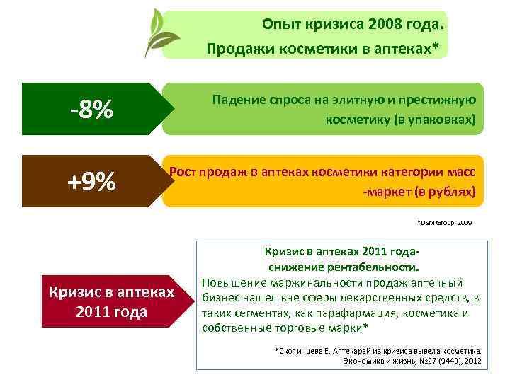 Опыт кризиса 2008 года. Продажи косметики в аптеках* -8% Падение спроса на элитную и