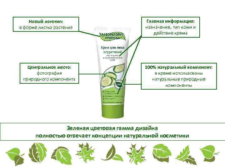 Новый логотип: в форме листка растения Центральное место: фотография природного компонента Главная информация: назначение,