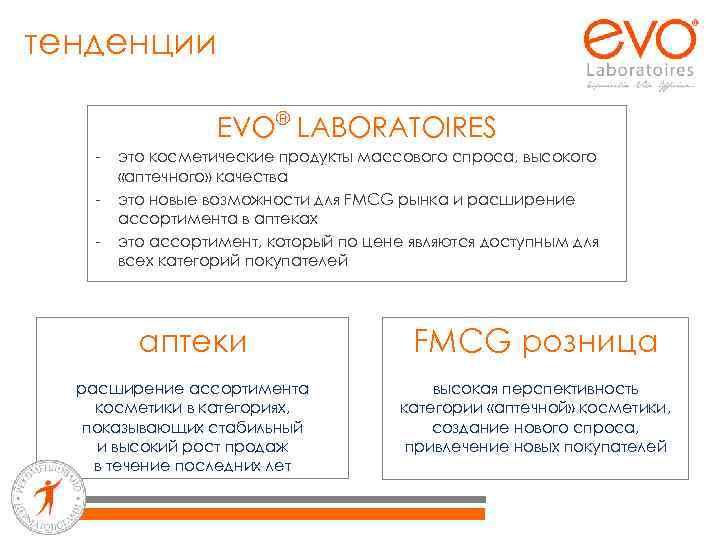тенденции EVO® LABORATOIRES - это косметические продукты массового спроса, высокого «аптечного» качества это новые