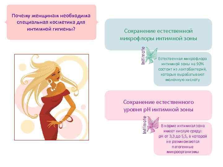 Почему женщинам необходима специальная косметика для интимной гигиены? Сохранение естественной микрофлоры интимной зоны Естественная