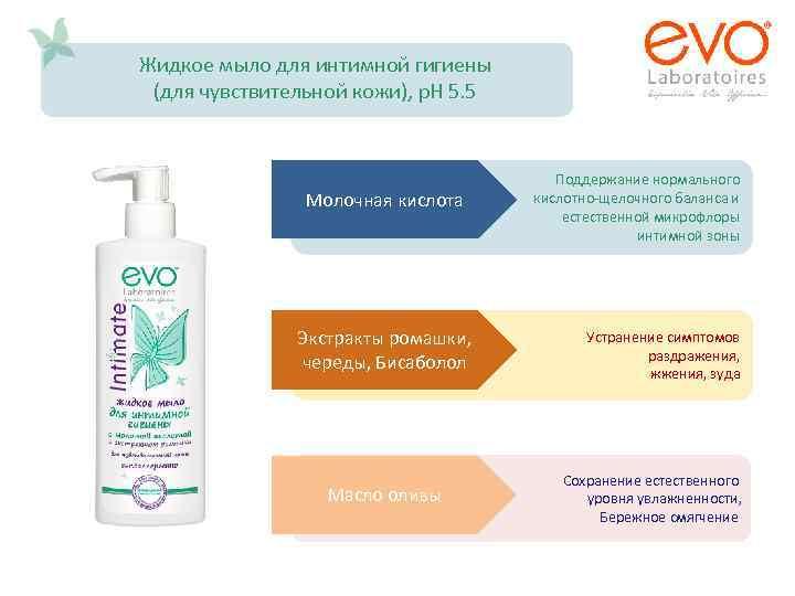 Жидкое мыло для интимной гигиены (для чувствительной кожи), р. Н 5. 5 Молочная кислота
