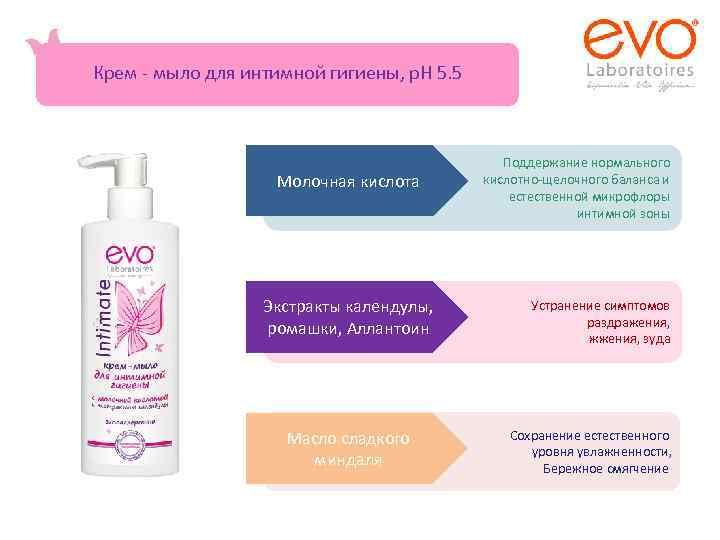 Крем - мыло для интимной гигиены, р. Н 5. 5 Молочная кислота Экстракты календулы,