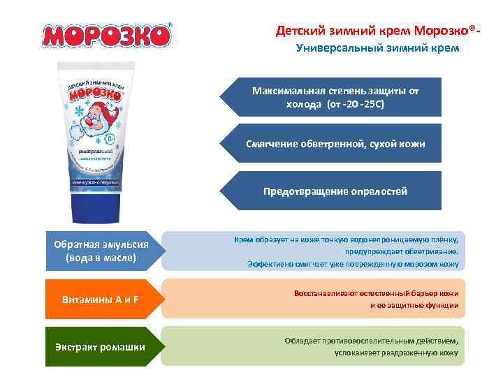 Детский зимний крем Морозко®Универсальный зимний крем Максимальная степень защиты от холода (от -20 -25