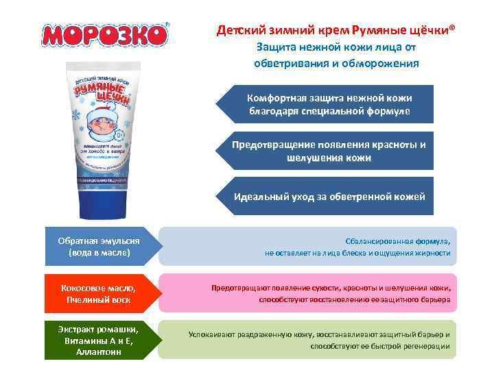 Детский зимний крем Румяные щёчки® Защита нежной кожи лица от обветривания и обморожения Комфортная