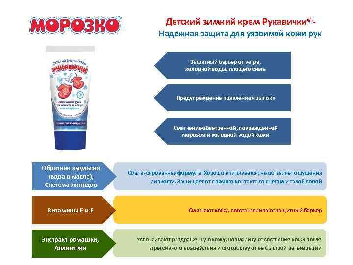 Детский зимний крем Рукавички®Надежная защита для уязвимой кожи рук Защитный барьер от ветра, холодной